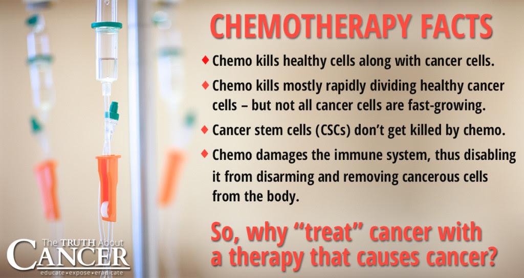 Δρ Σάββη Μάλλιου Κριαρά: Ο Καρκίνος Δεν Θεραπεύεται με Χημειοθεραπείες - Εικόνα3