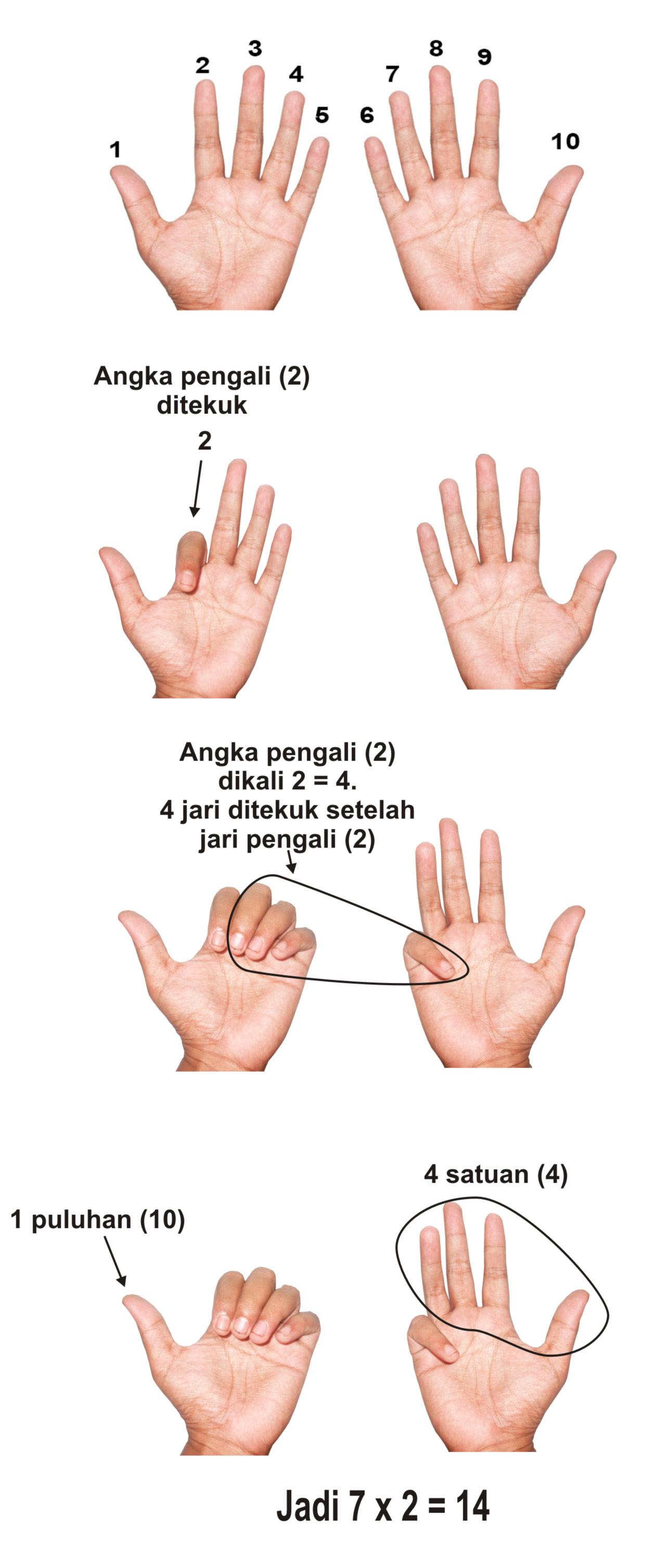 Perkalian 6 x 7 dengan teknik jarimatika