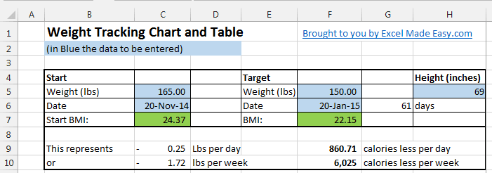 how to calculate your body fat percentage formula