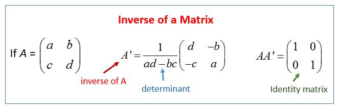 xinverse matrix