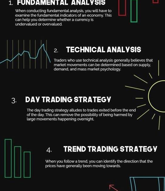 binary trading malaysia