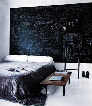 d coration de la maison peinture mur tableau noir. Black Bedroom Furniture Sets. Home Design Ideas