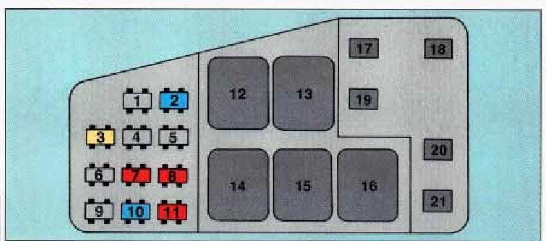 1991 Oldsmobile 98 Fuse Box