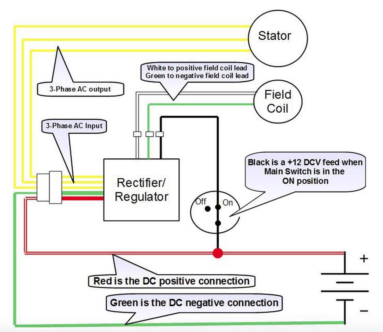 Diagram Harley Davidson Inte Wiring Diagram Full Version Hd Quality Wiring Diagram Diagramania1 Hotel Du Commerce Auriol Fr
