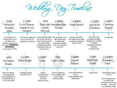 wedding day timeline template   Wedding Day Timeline
