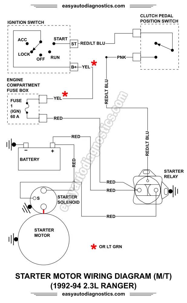 wiring diagram 1994 ford ranger - Wiring Diagram