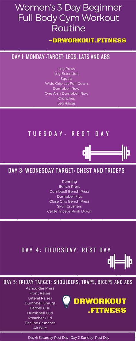 good workout   female gym beginner quora