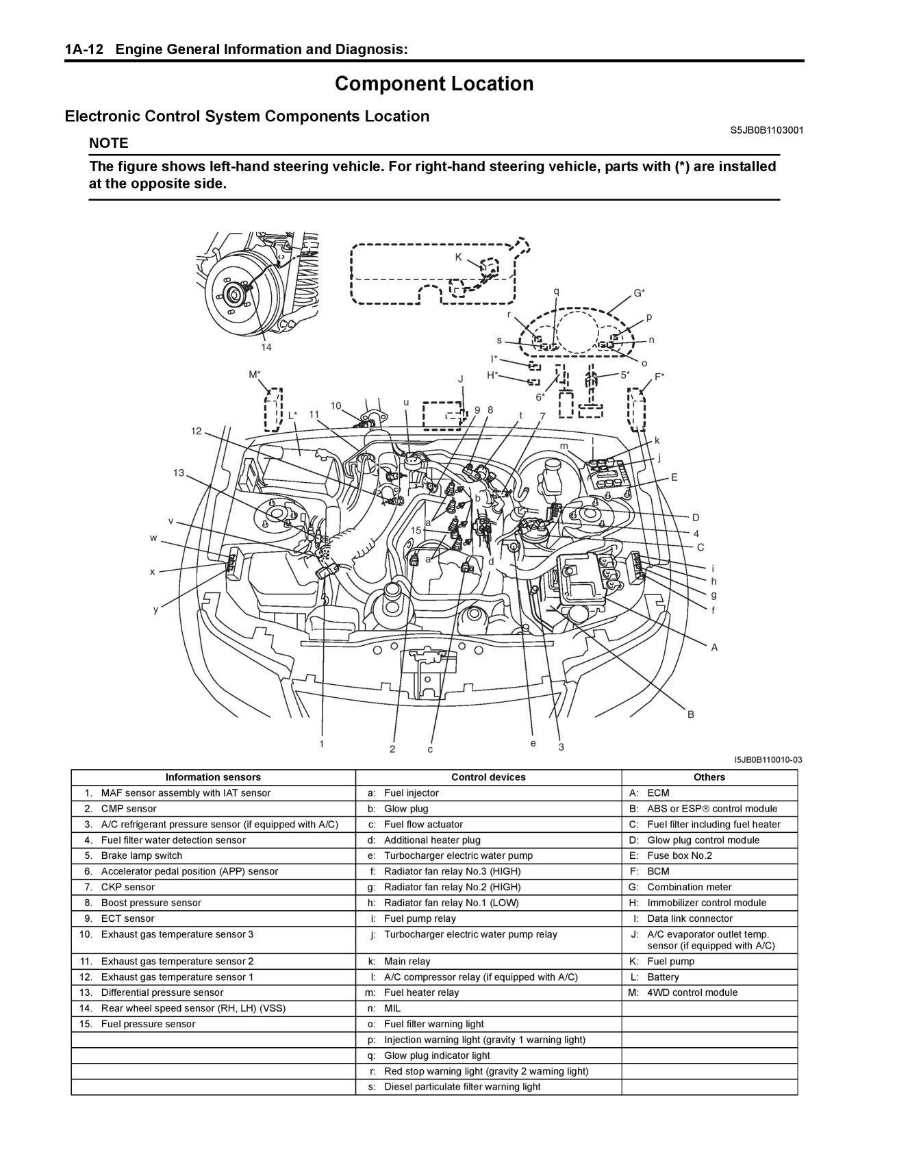 2007 Suzuki Grand Vitara Fuel Filter Location