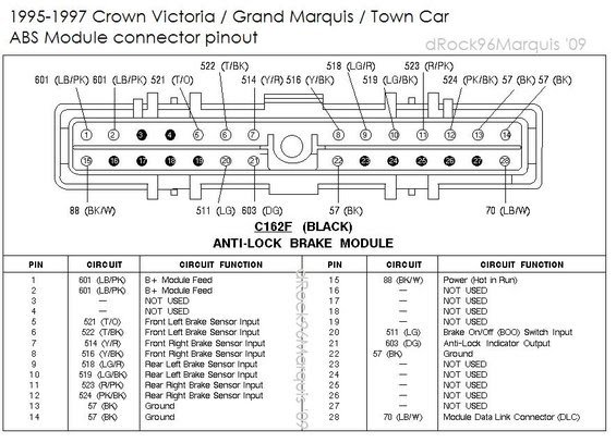 21 Best 2000 Lincoln Town Car Radio Wiring Diagram