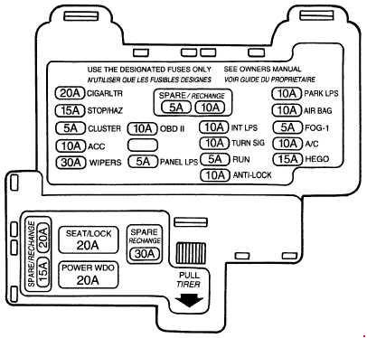 1995 Thunderbird Fuse Box Wiring Diagrams Register Register Miglioribanche It