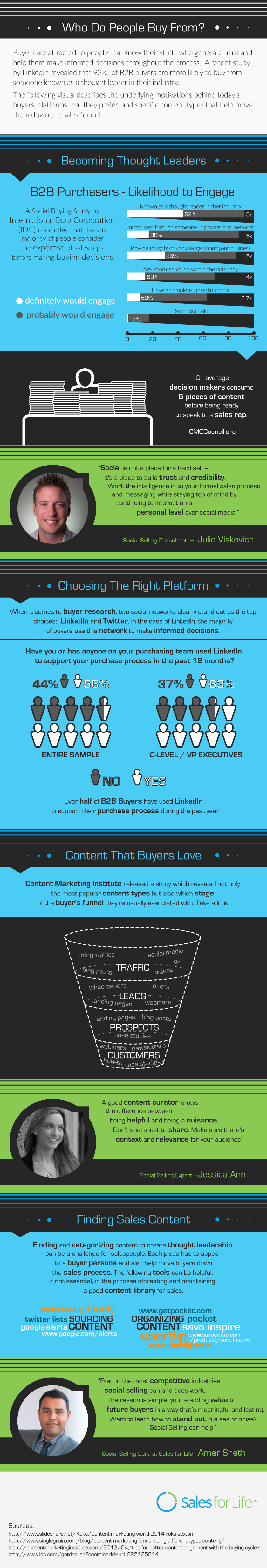 The Science Of Social Selling Success: Who Do People Buy From? - #infographic #contentmarketing