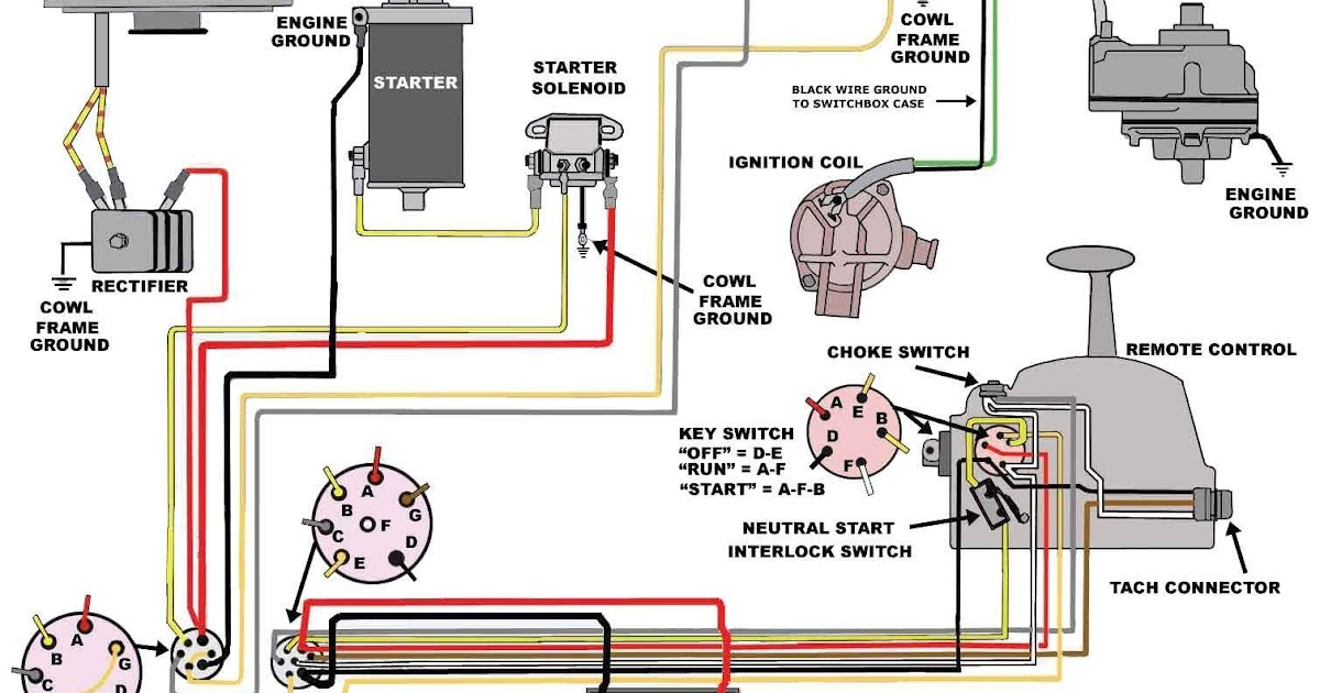 Thunderbolt 4 Ignition Wiring Diagram