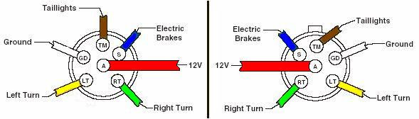 Diagram Pull Trailer Wire Diagram 6 Full Version Hd Quality Diagram 6 Rackdiagram Argiso It
