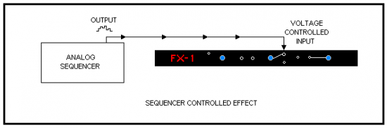 sequencer controlled effect