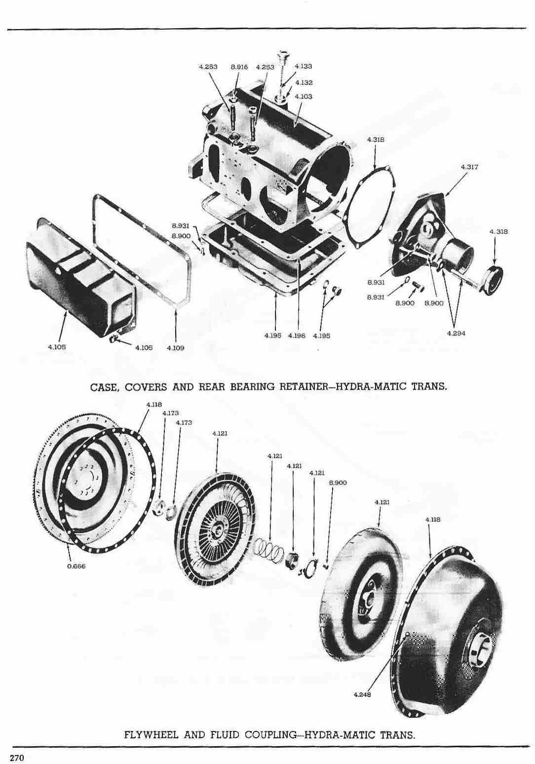 Image Result For Modification Of Flywheel