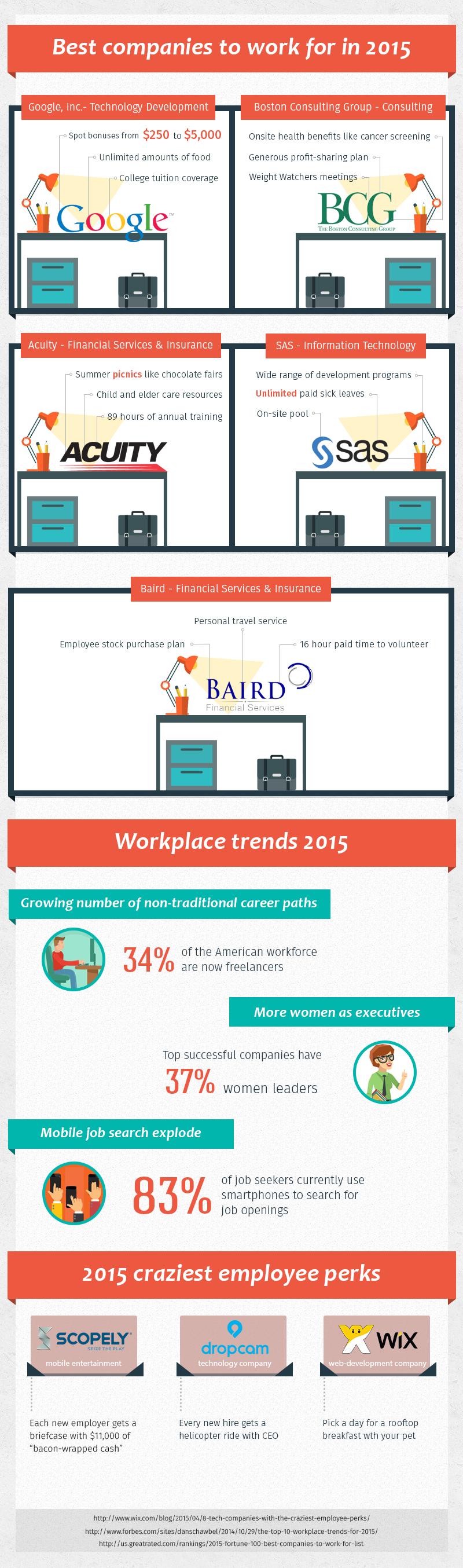 Best Companies To Work For In 2015