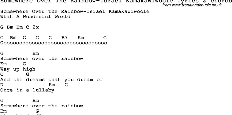Israel Kamakawiwoole Over The Rainbow Chords