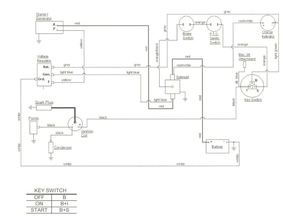 966 Ih Tractor Wiring Schematic For - Wiring Diagram Networks