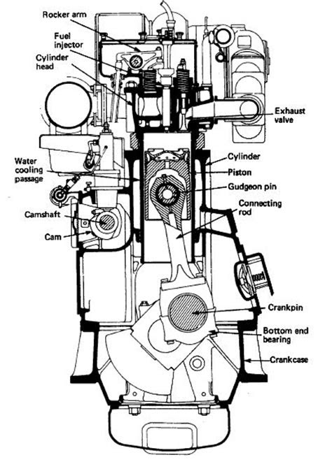 The High-performance Two-stroke Engine - sagin workshop