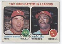 1972 Runs Batted In Leaders (Johnny Bench, Dick Allen)