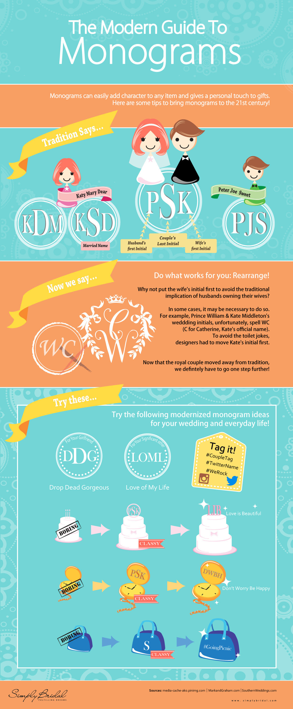 Infographic: The Modern Guide to Monograms