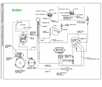 Kohler Engine Cv15s Wiring Diagram - Wiring Diagram