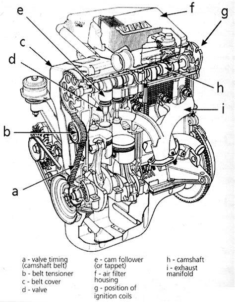 Totally Technical- 2009 Tata Indigo's Fiat 1.4 16v FIRE