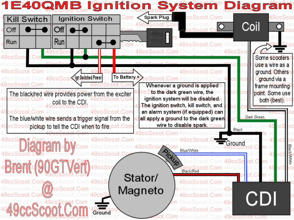 Diagram 139qmb 49cc Iginition Wiring Diagram Full Version Hd Quality Wiring Diagram 6umk1owiring Trenta3 It