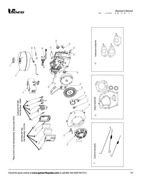 Parts breakdown, Viper® 196cc 4-cycle engine, 196cc engine