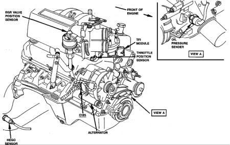 Bronco Engine Diagram - Wiring Diagram