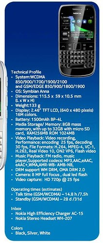 Nokia E6 Data sheet 2
