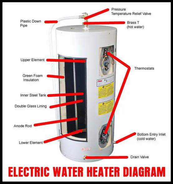 30 Hot Water Heater Parts Diagram