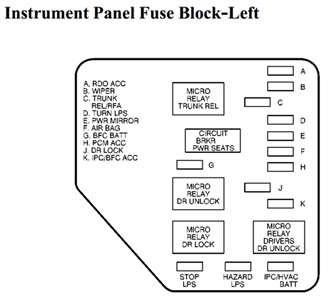 2008 Chevy Malibu Fuse Box Diagram - Wiring Diagram Schemas