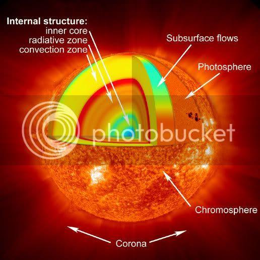 Imágenes del Sol en detalle