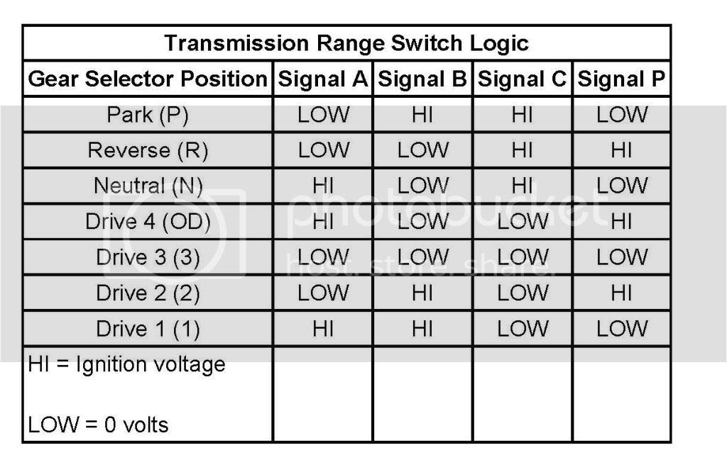 4l60e Range Selector Switch Wiring Ls1tech Camaro And Firebird Forum Discussion