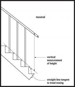 O Canada Handrail And Guard Codes In Canada
