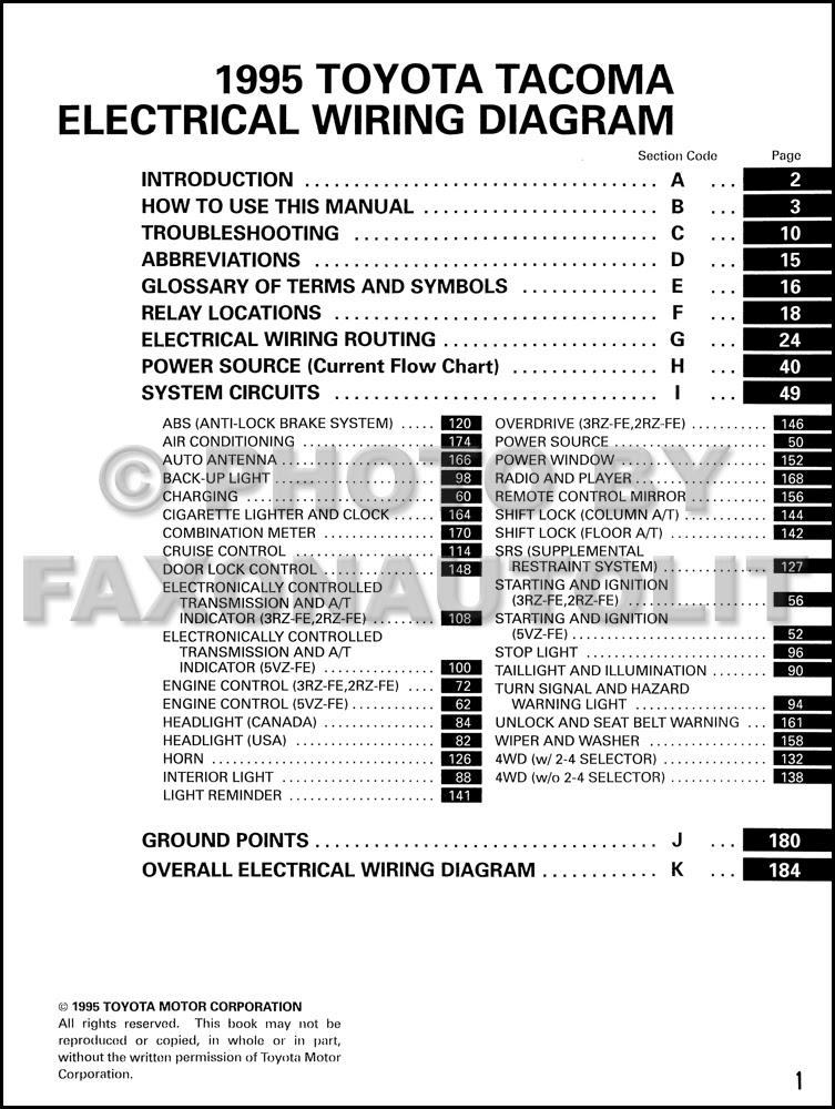 Diagram 1996 Toyota Tacoma Pickup Wiring Diagram Original Full Version Hd Quality Diagram Original Diagrammarh Anticheopinioni It