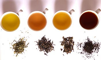 English: Tea of different fermentation: From l...