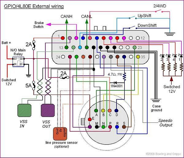 Diagram Chevrolet 4l80e Wiring Diagram Full Version Hd Quality Wiring Diagram Wiringinstall2l Atuttasosta It