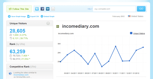 Income Diary on Compete