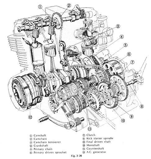 Ohc 750 Engine Diagram