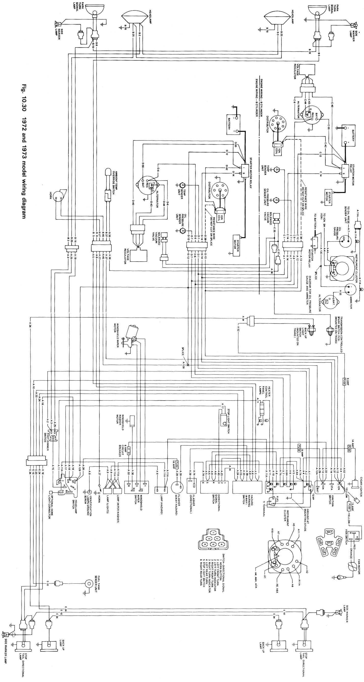 1987 Jeep Cj7 Wiring - Rebel Starter Wire Diagram -  jaguars.ajingemut.decorresine.itWiring Diagram Resource