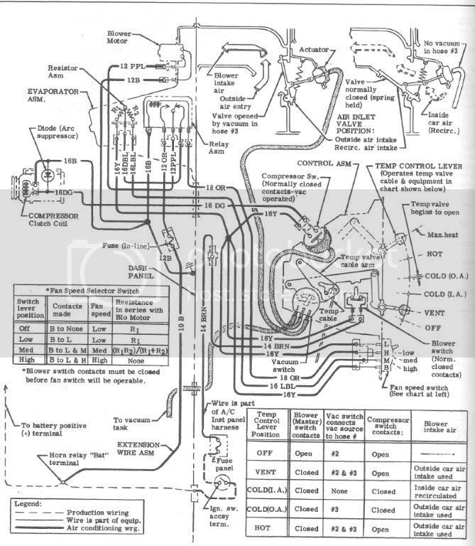 Diagram Wiring Diagram For 1968 Impala Full Version Hd Quality 1968 Impala Bjjdiagram Intoparadiso It