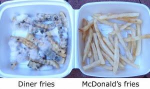 Hati-hati Makan Makanan dari McDonald