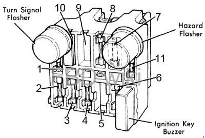 74 76 Mercury Montego Fuse Box Diagram