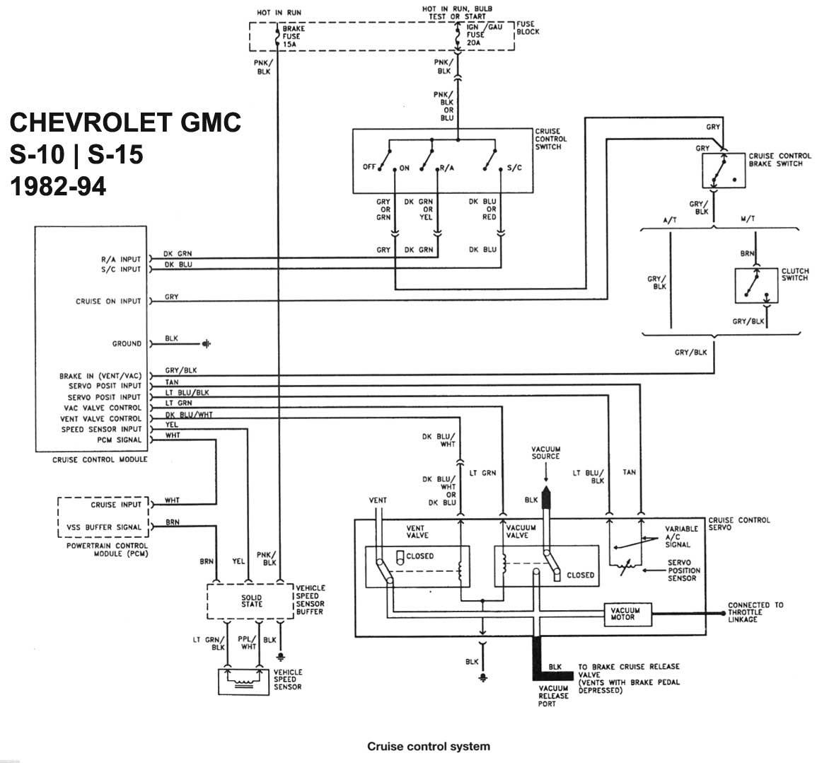 Diagram 1991 Chevy S 1pickup Blazer Wiring Diagram Manual Original Full Version Hd Quality Manual Original Tubematevideodownloaders Granville Natation Fr