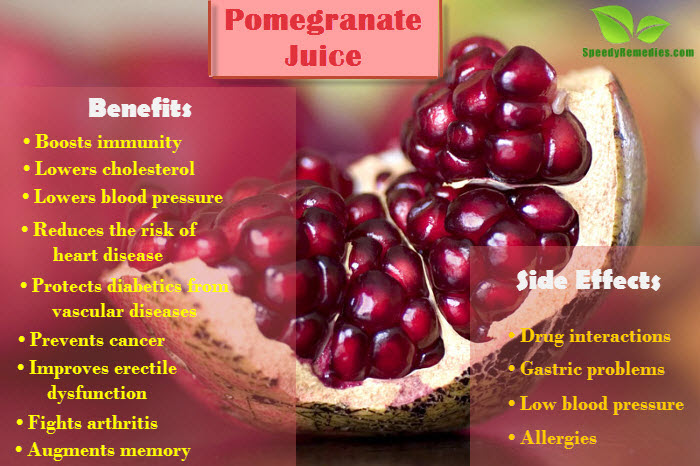 Image result for pomegranate juice benefits