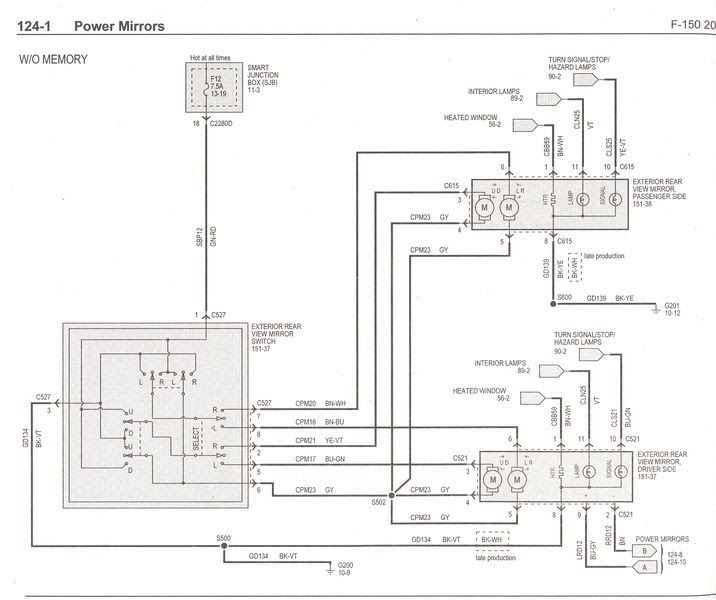 Diagram 2006 Ford F 150 Heated Mirror Wiring Diagram Full Version Hd Quality Wiring Diagram Designdiagram Gtve It
