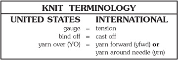 Knit Terminology