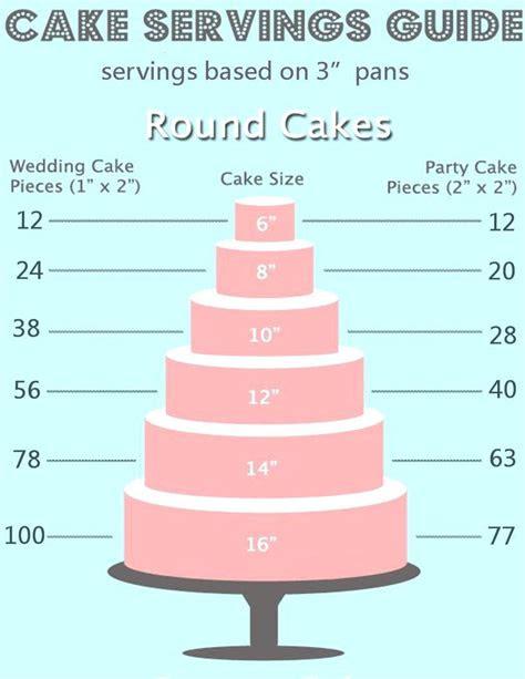 home improvement wilton wedding cake serving chart